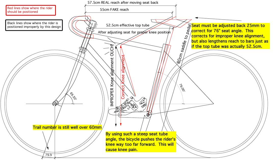 frame drawing with sneaky geometry highlighted in red